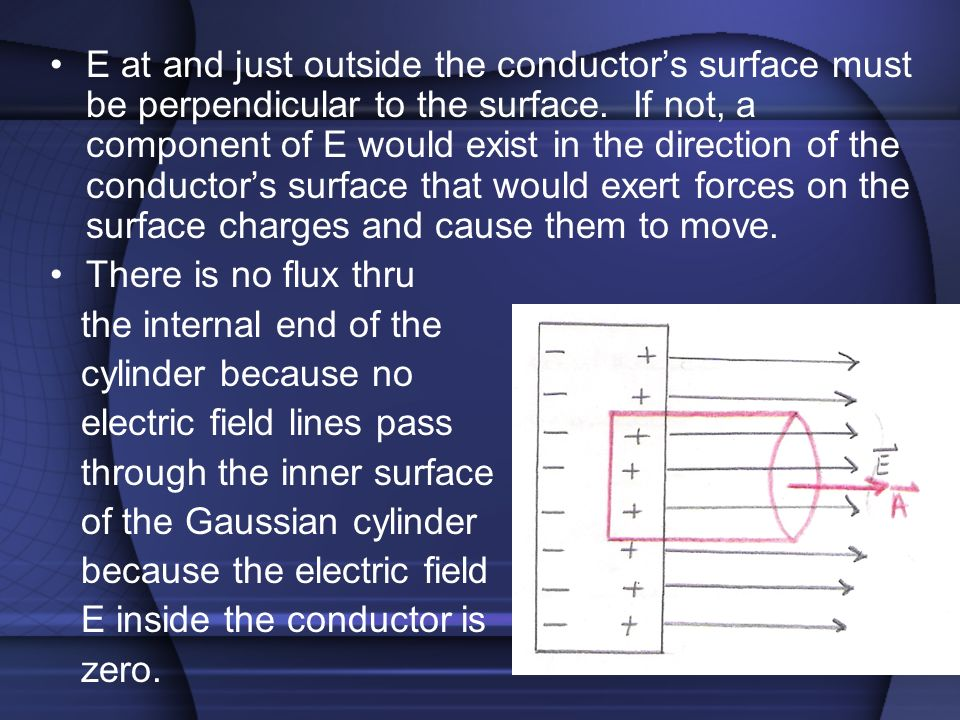 E at and just outside the conductor's surface must be perpendicular to the surface. If not, a component of E would exist in the direction of the conductor's surface that would exert forces on the surface charges and cause them to move.