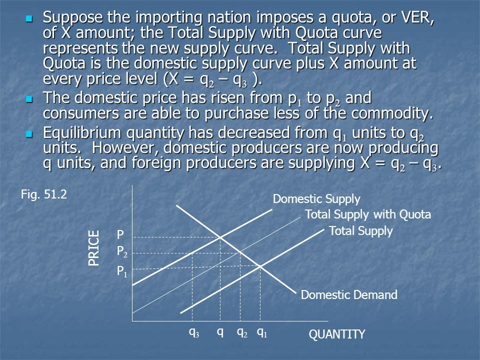 Suppose the importing nation imposes a quota, or VER, of X amount; the Total Supply with Quota curve represents the new supply curve. Total Supply with Quota is the domestic supply curve plus X amount at every price level (X = q2 – q3 ).