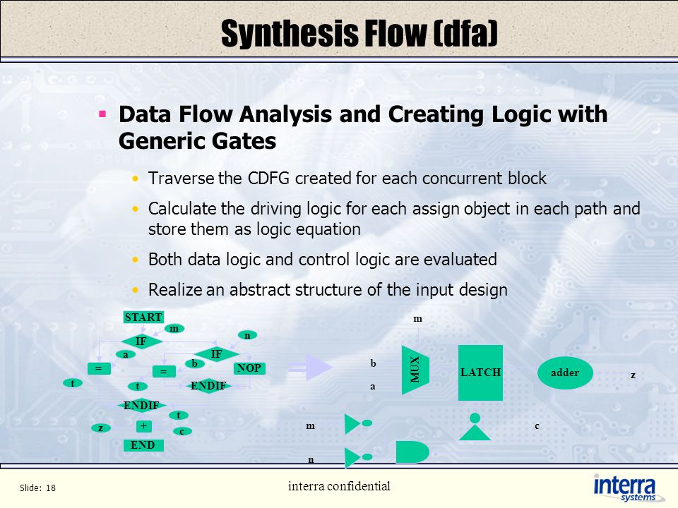 Synthesis Flow (dfa) Data Flow Analysis and Creating Logic with Generic Gates. Traverse the CDFG created for each concurrent block.