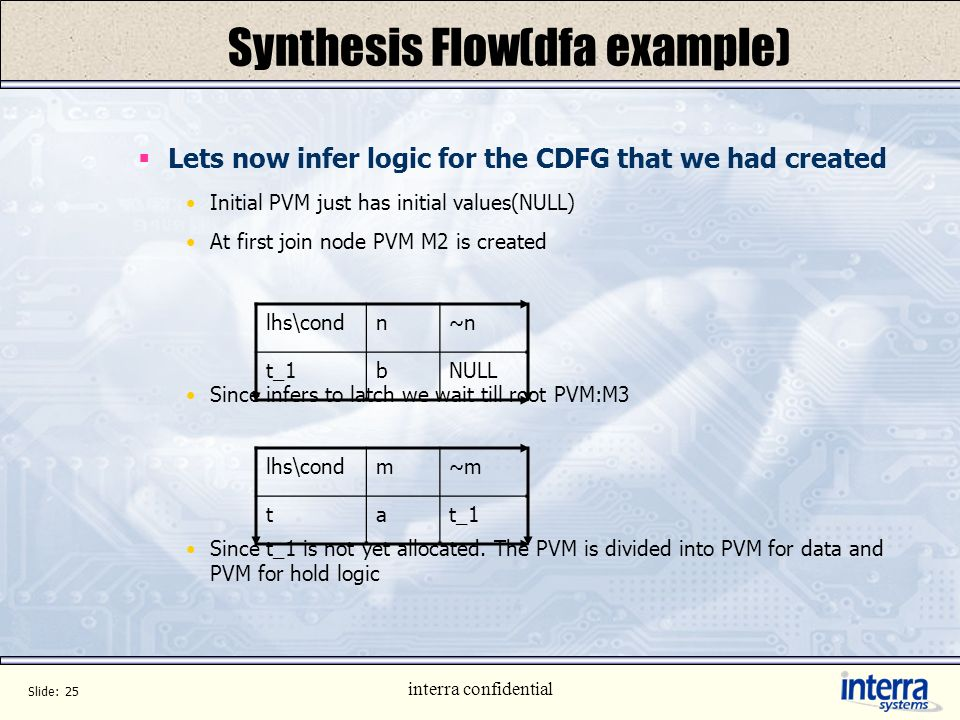 Synthesis Flow(dfa example)