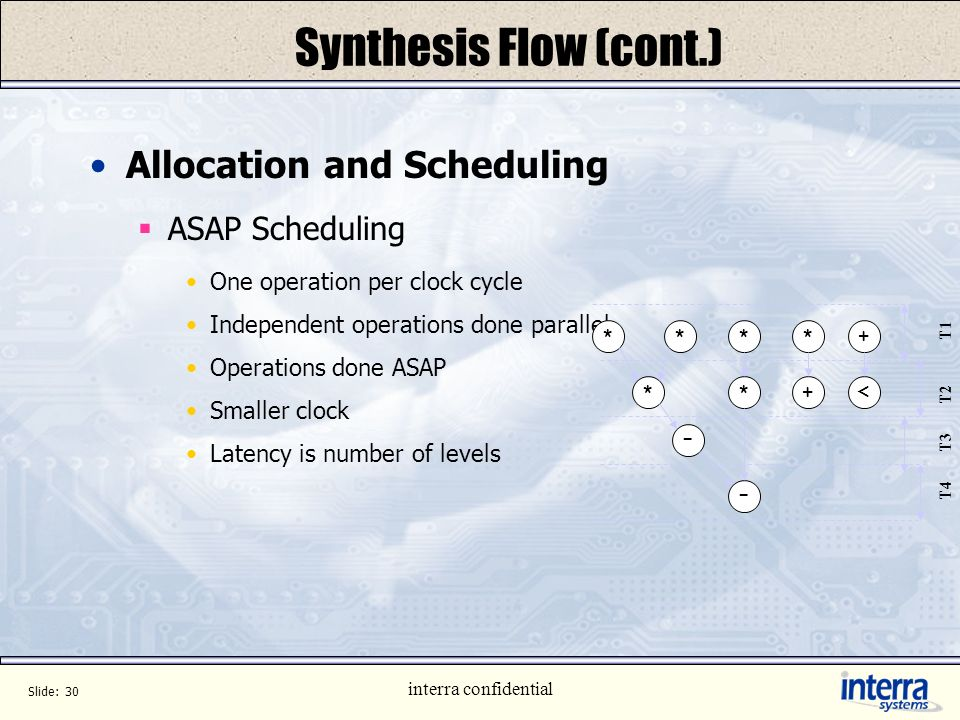 Synthesis Flow (cont.) Allocation and Scheduling ASAP Scheduling