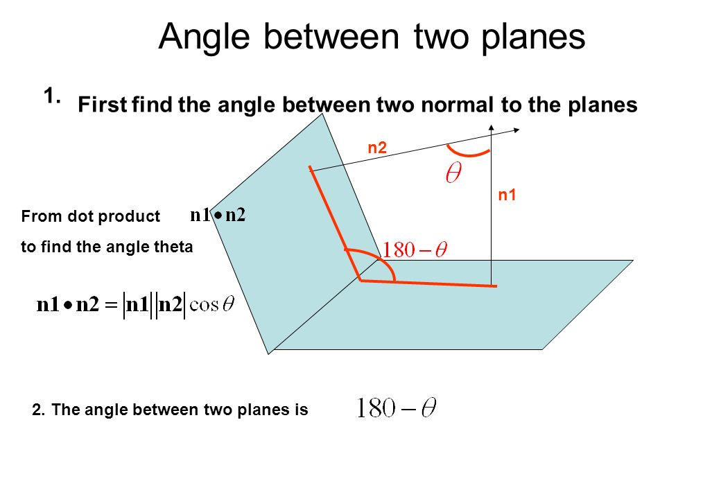 Angle between two planes