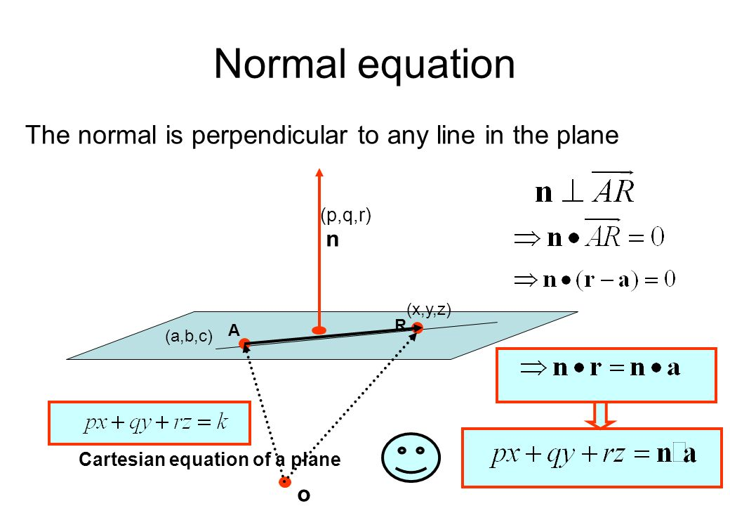 Normal equation The normal is perpendicular to any line in the plane n