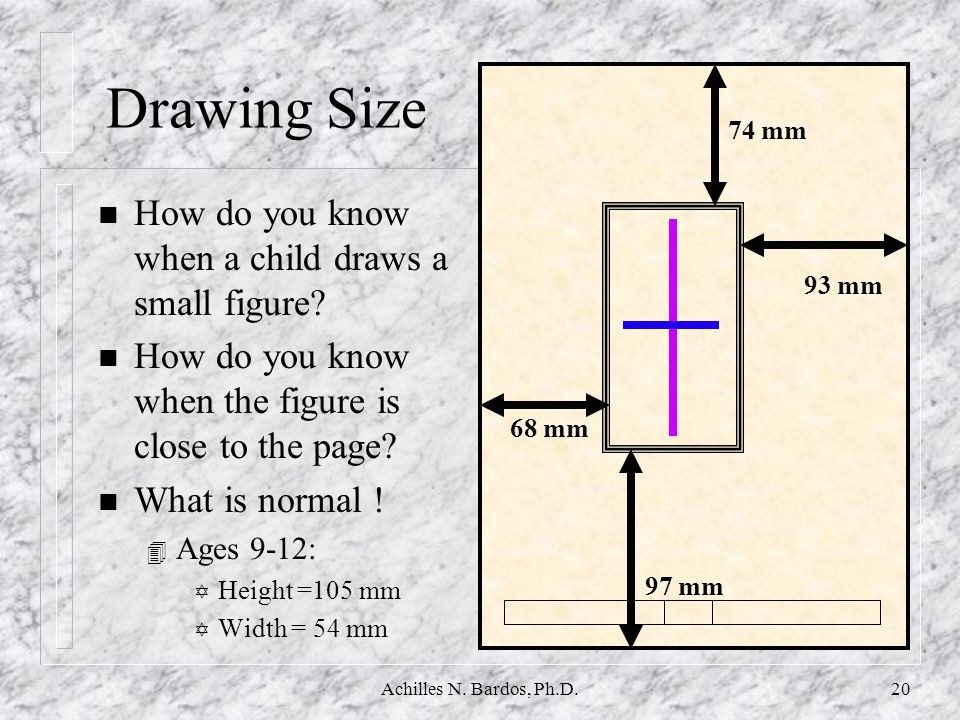 Drawing Size How do you know when a child draws a small figure