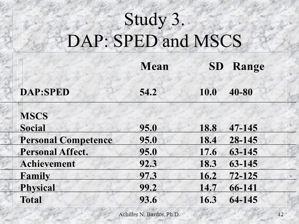 Study 3. DAP: SPED and MSCS