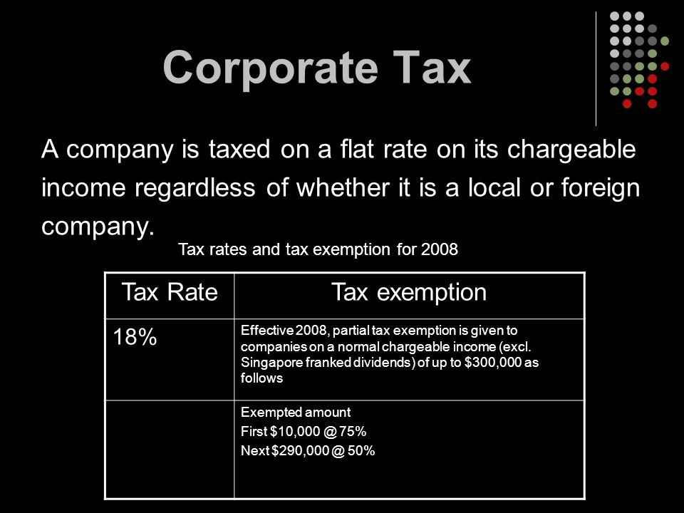 Tax rates and tax exemption for 2008