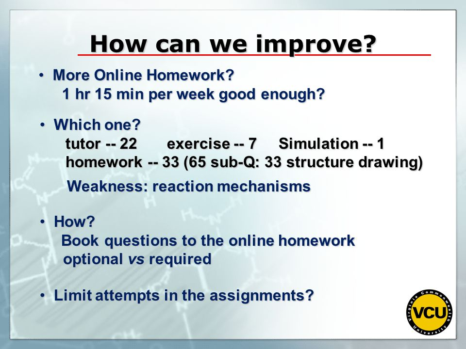 How can we improve More Online Homework