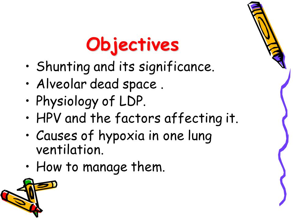 Objectives Shunting and its significance. Alveolar dead space .