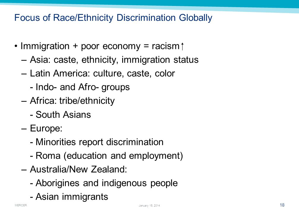 Focus of Race/Ethnicity Discrimination Globally
