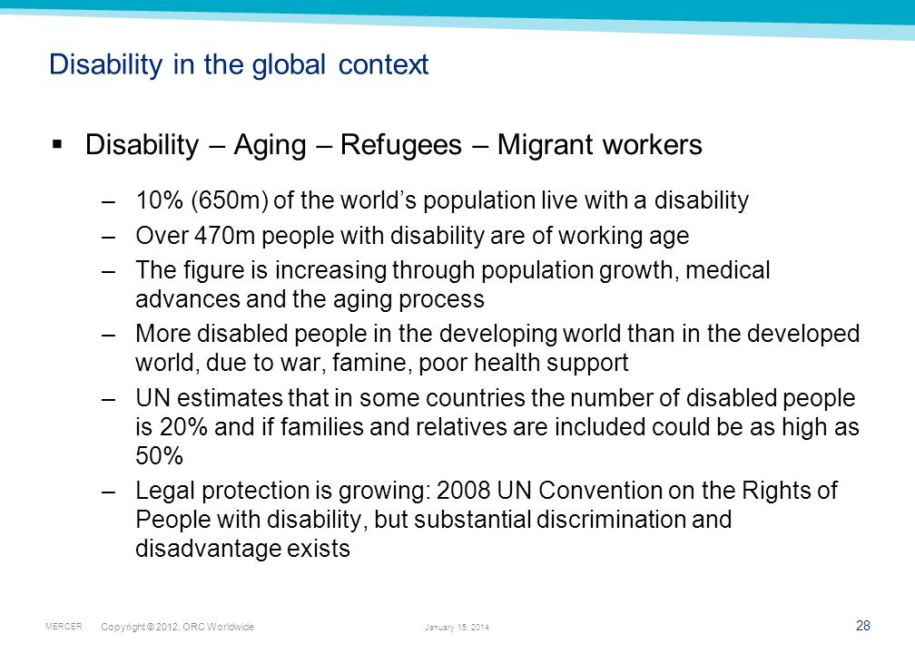 Disability in the global context