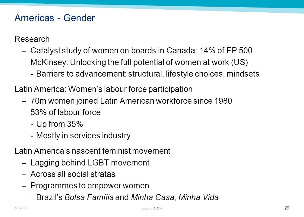 Americas - Gender Research