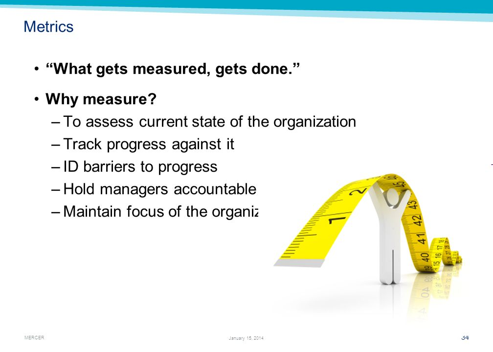 What gets measured, gets done. Why measure