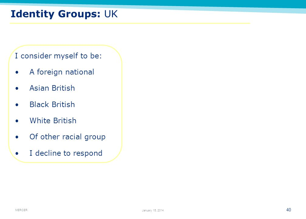 Identity Groups: UK I consider myself to be: A foreign national
