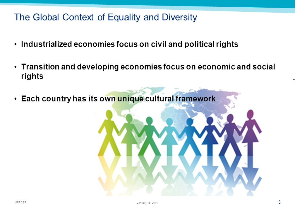 The Global Context of Equality and Diversity