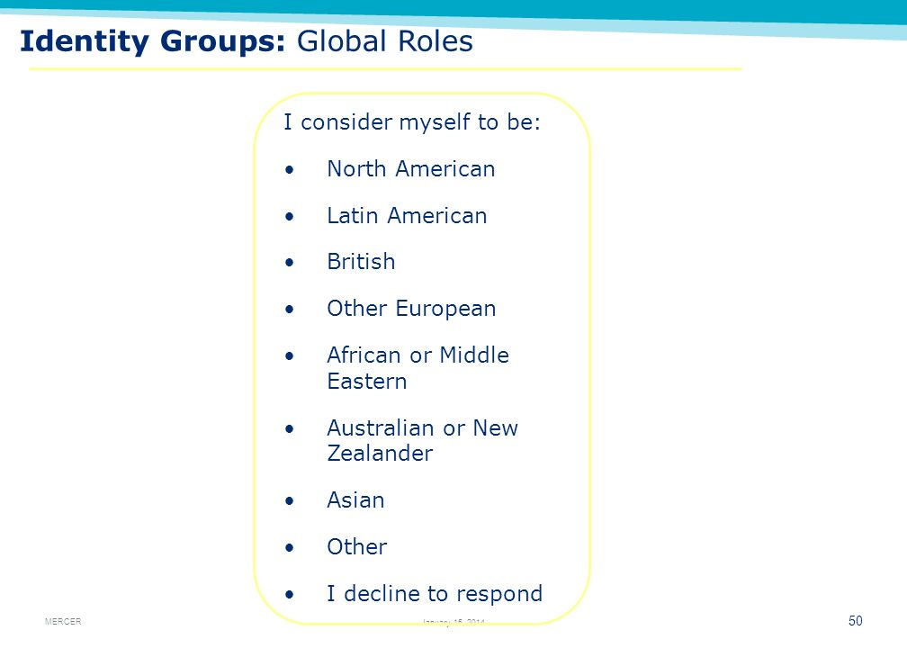 Identity Groups: Global Roles