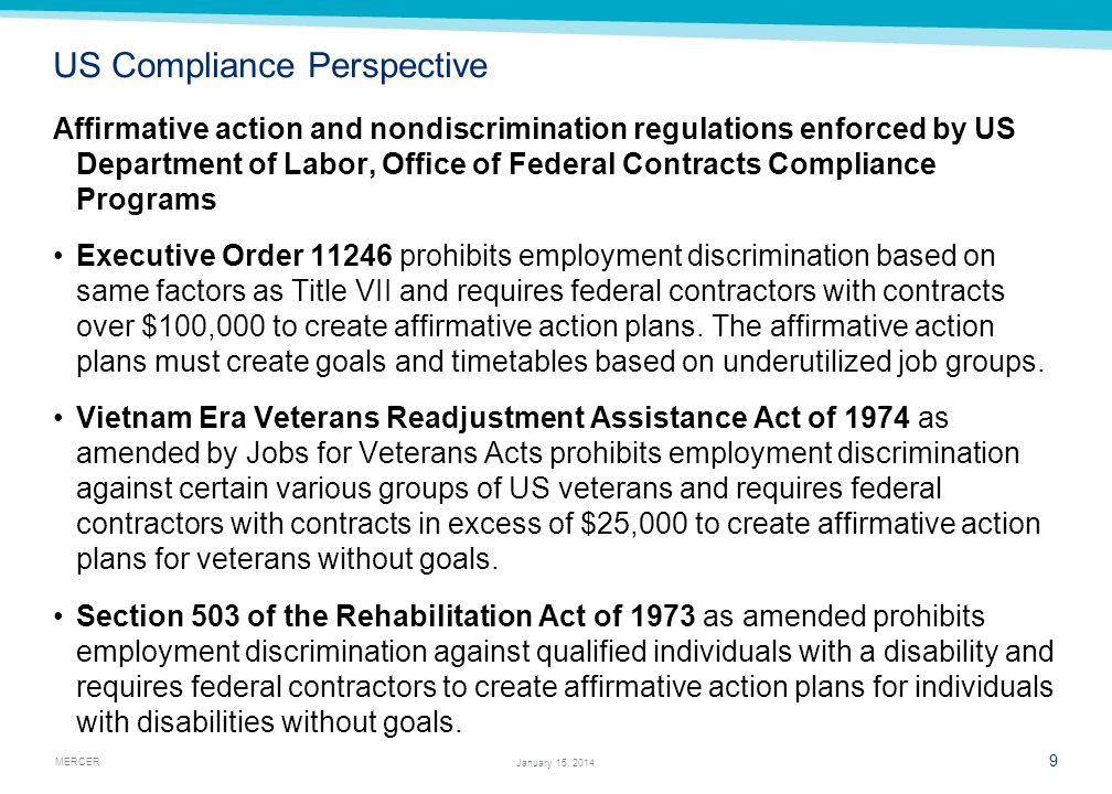 US Compliance Perspective