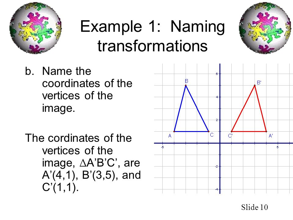 Example 1: Naming transformations