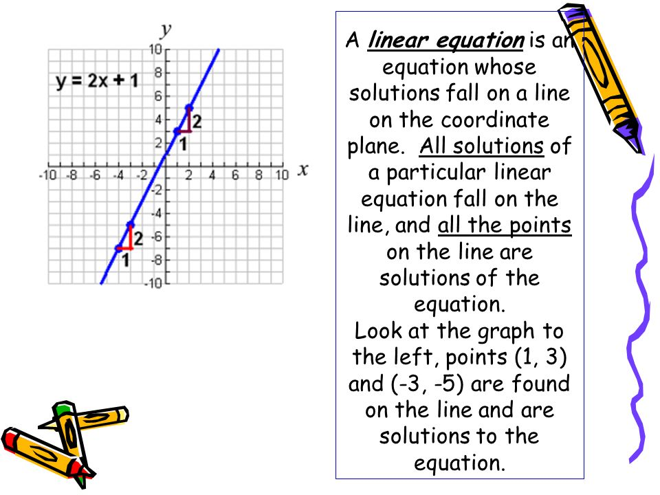 A linear equation is an equation whose solutions fall on a line on the coordinate plane.