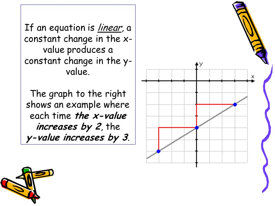 If an equation is linear, a constant change in the x-value produces a constant change in the y-value.