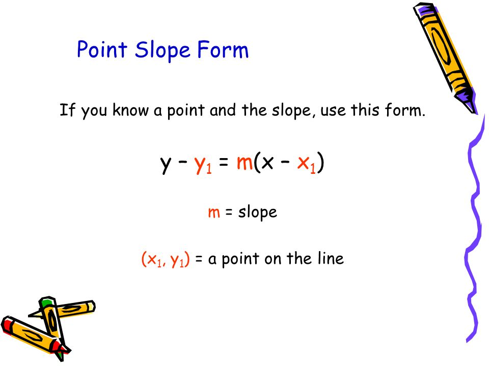 Point Slope Form y – y1 = m(x – x1)