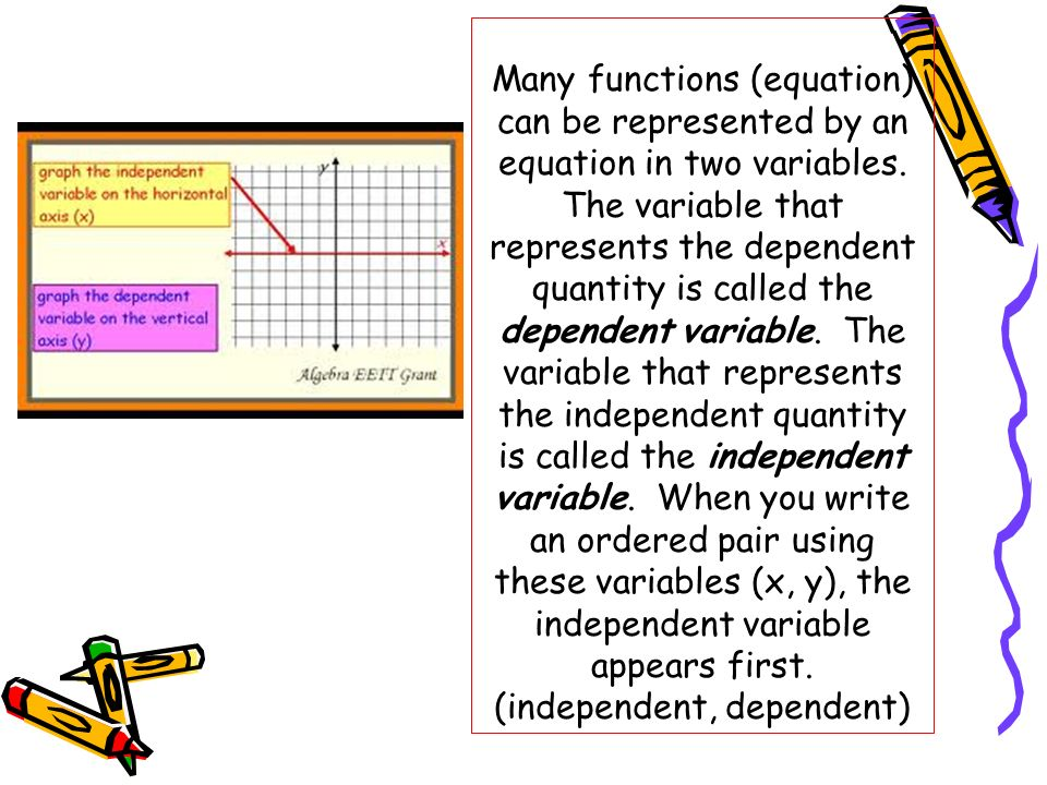 Many functions (equation) can be represented by an equation in two variables.