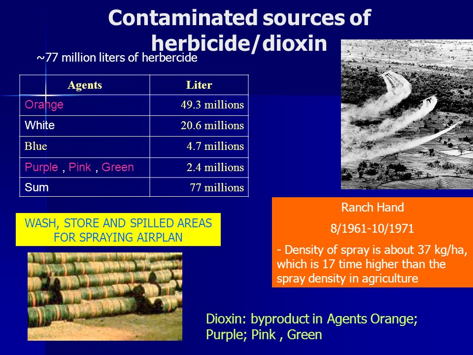 Contaminated sources of herbicide/dioxin