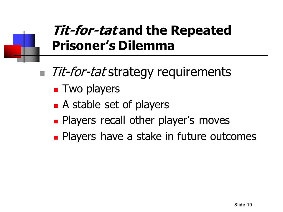 Tit-for-tat and the Repeated Prisoner's Dilemma