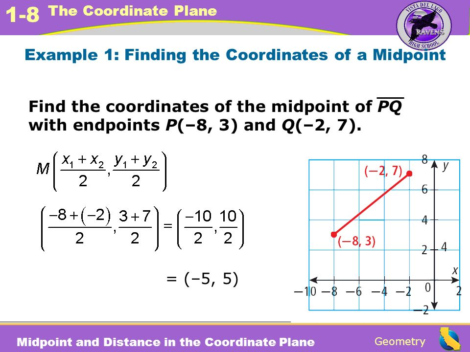 Example 1: Finding the Coordinates of a Midpoint