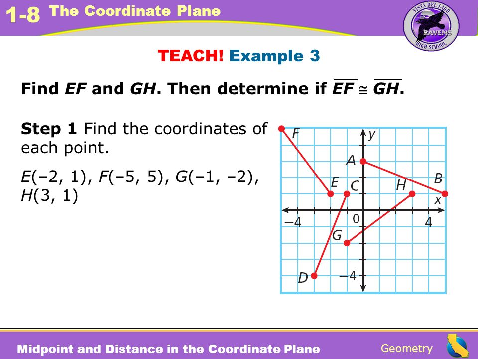 TEACH! Example 3 Find EF and GH. Then determine if EF  GH. Step 1 Find the coordinates of each point.