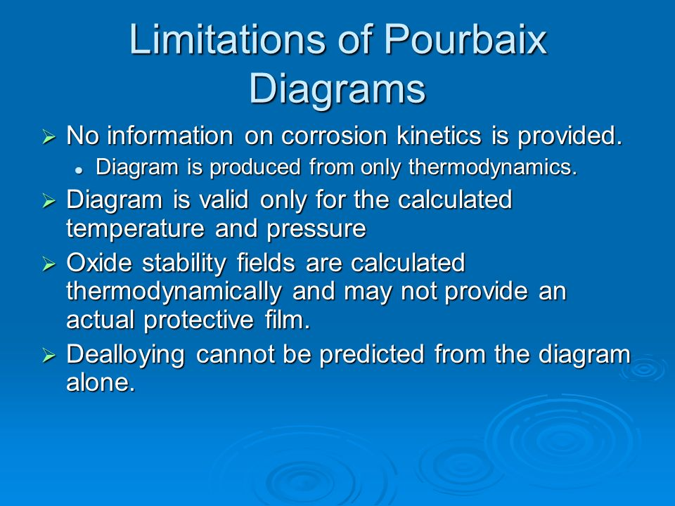 Limitations of Pourbaix Diagrams