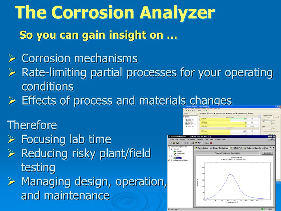 The Corrosion Analyzer