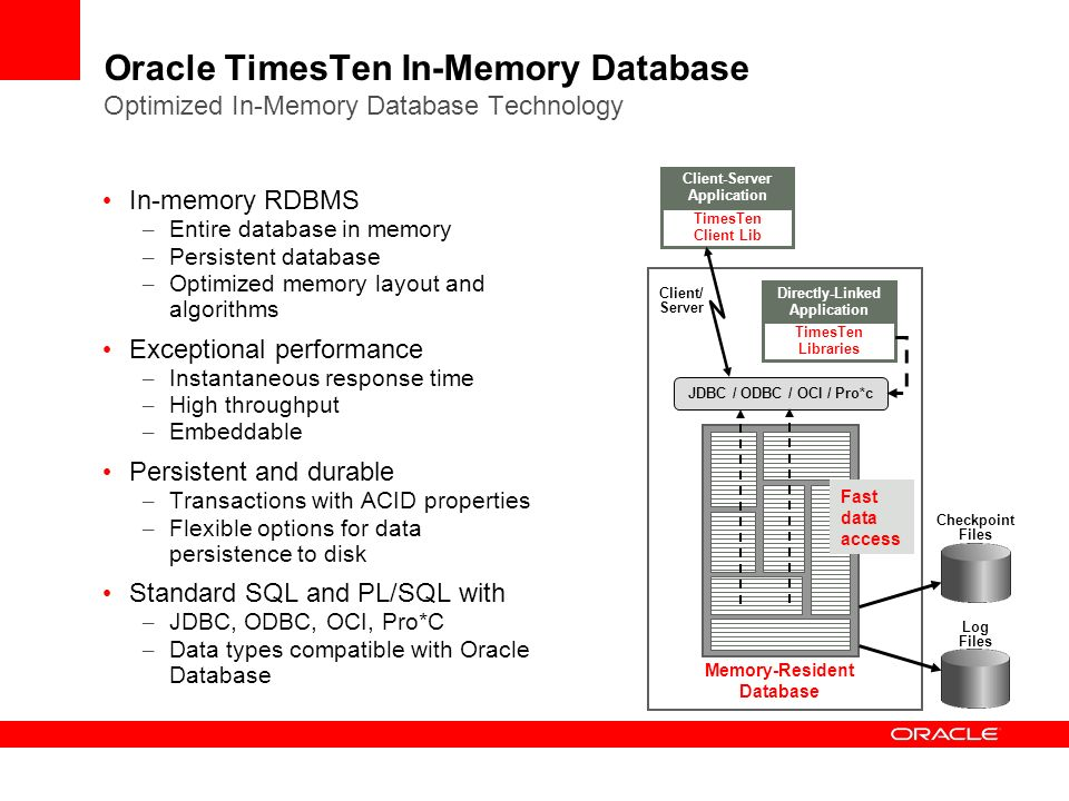 Oracle TimesTen In-Memory Database Optimized In-Memory Database Technology
