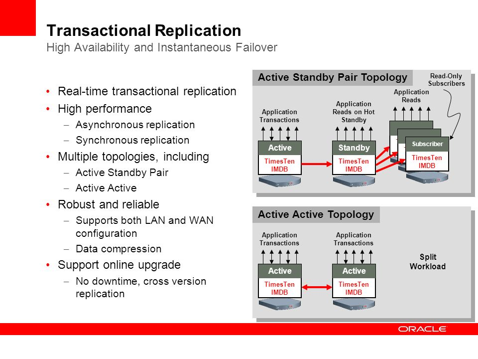 Transactional Replication High Availability and Instantaneous Failover