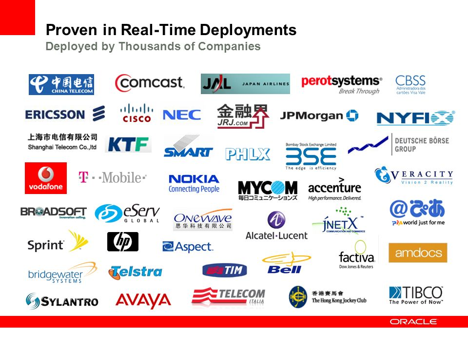 Proven in Real-Time Deployments Deployed by Thousands of Companies