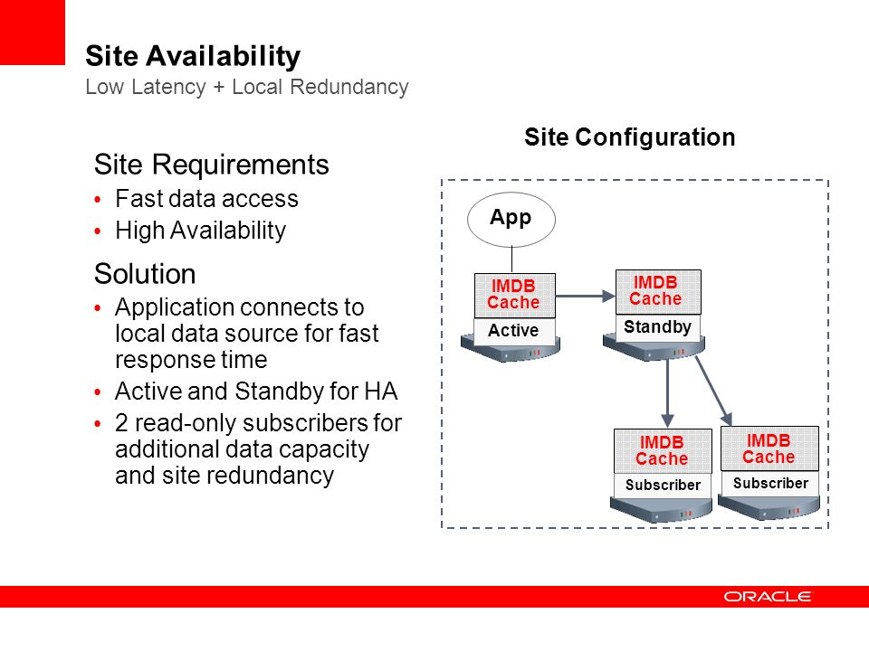 Site Availability Low Latency + Local Redundancy
