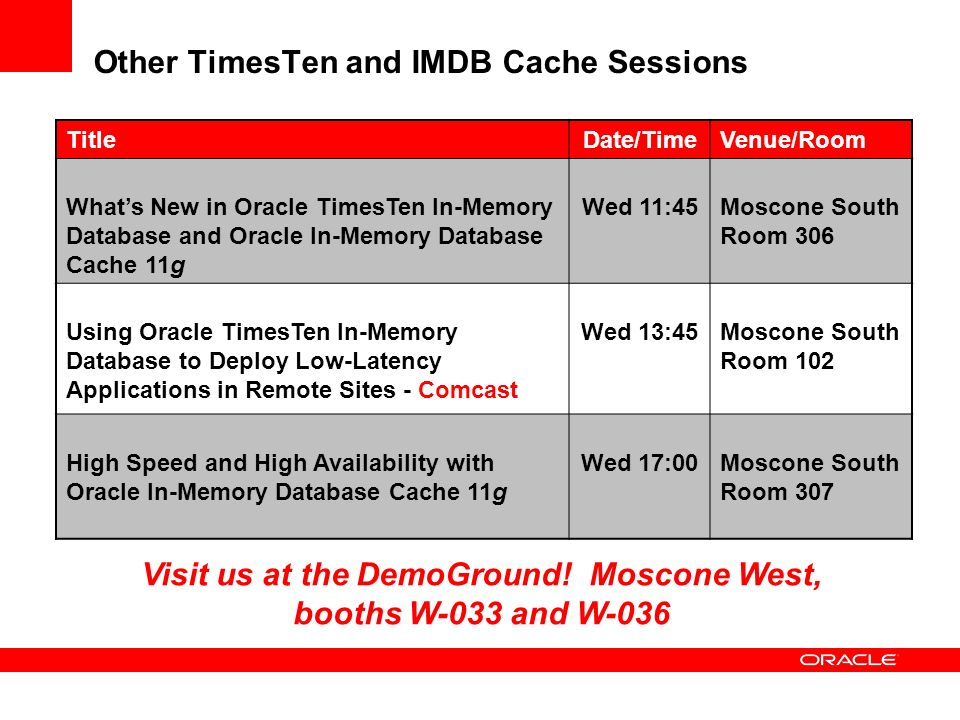 Other TimesTen and IMDB Cache Sessions