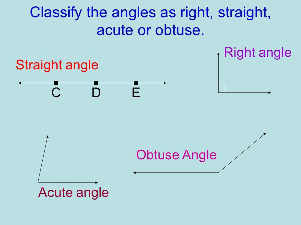 Classify the angles as right, straight, acute or obtuse.
