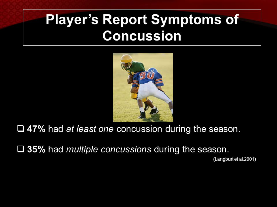 Player's Report Symptoms of Concussion