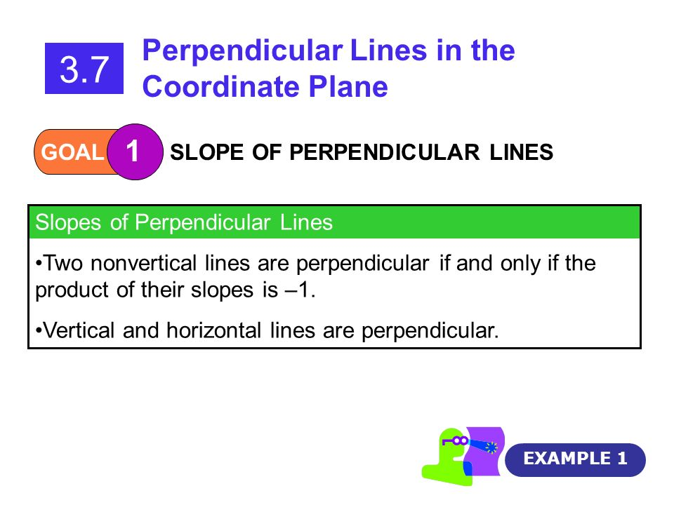 3.7 Perpendicular Lines in the Coordinate Plane 1 GOAL