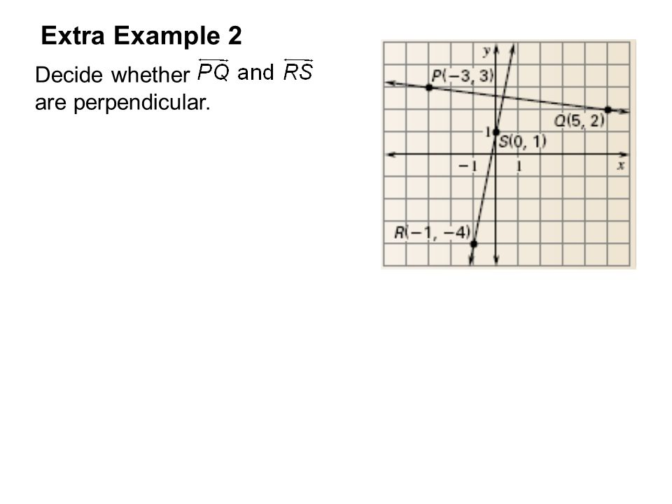 Extra Example 2 Decide whether are perpendicular.