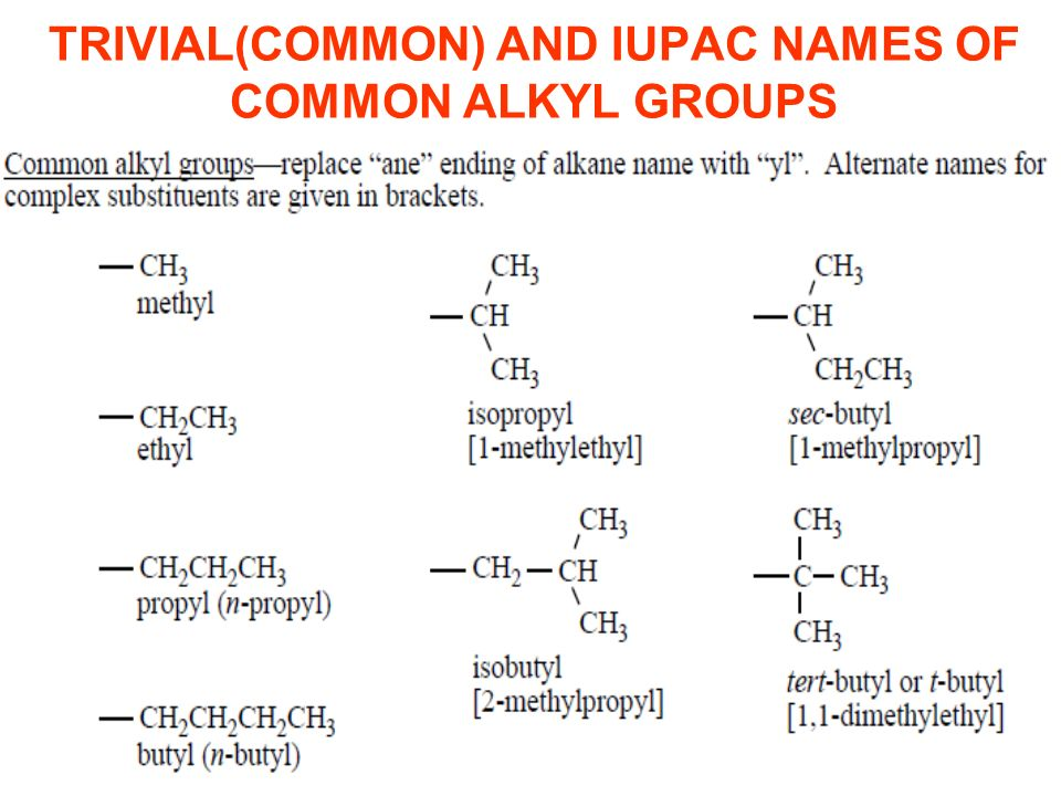 TRIVIAL(COMMON) AND IUPAC NAMES OF COMMON ALKYL GROUPS