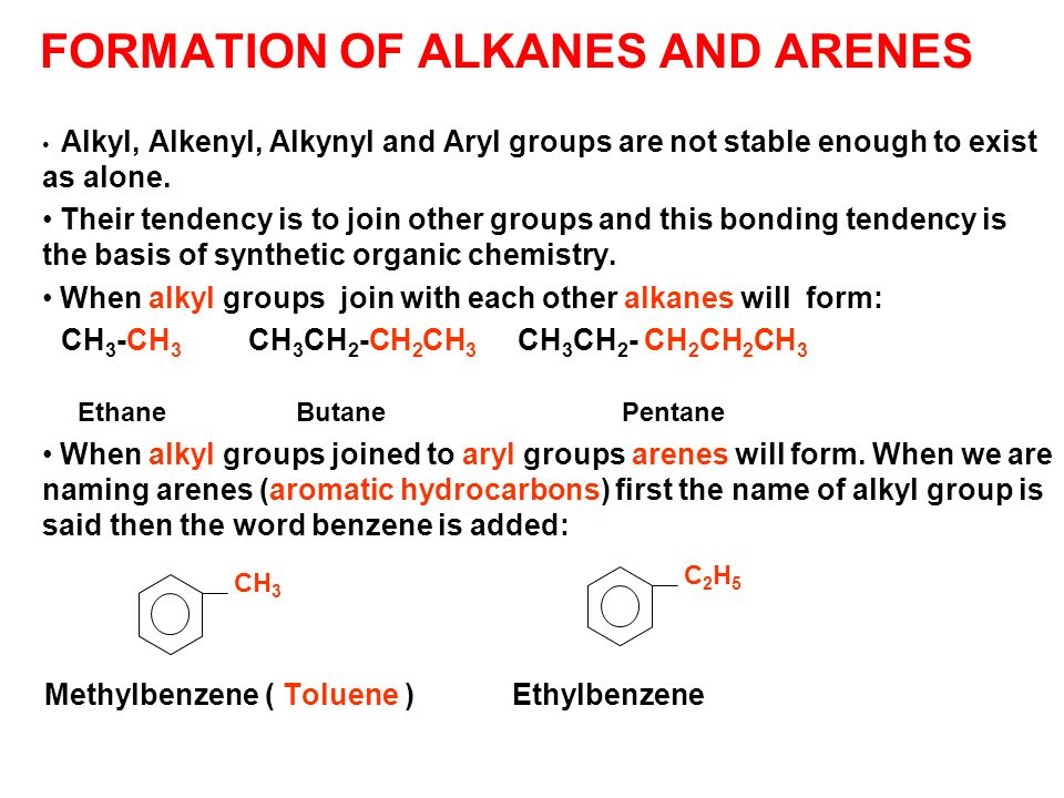 FORMATION OF ALKANES AND ARENES