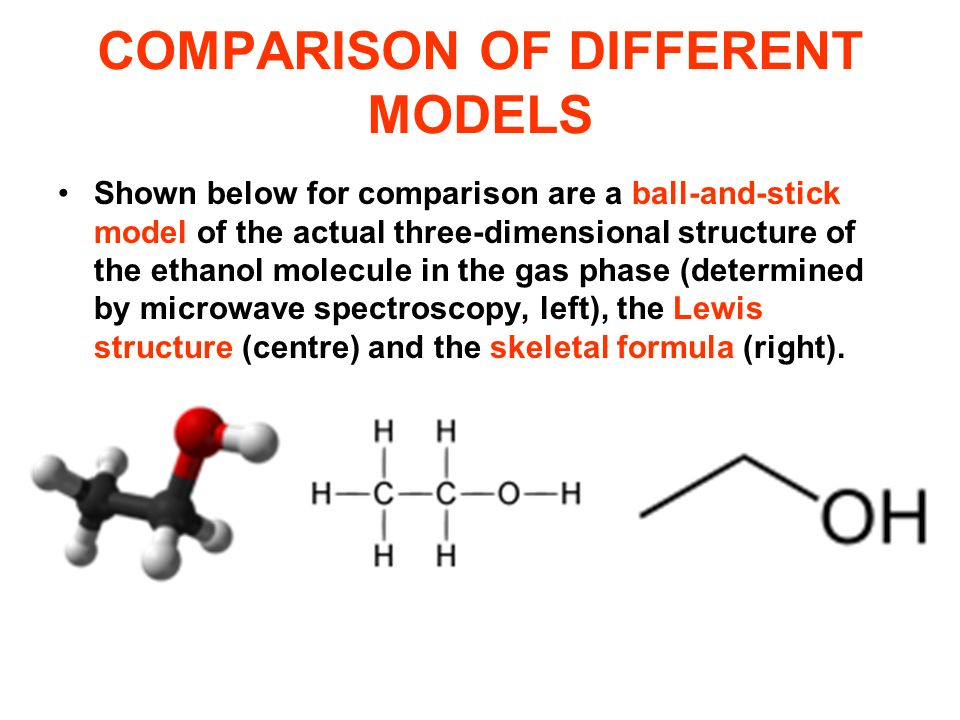 COMPARISON OF DIFFERENT MODELS