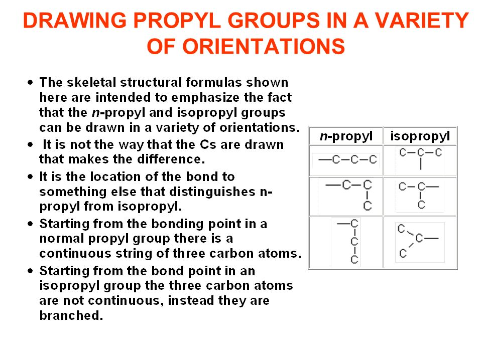 DRAWING PROPYL GROUPS IN A VARIETY OF ORIENTATIONS
