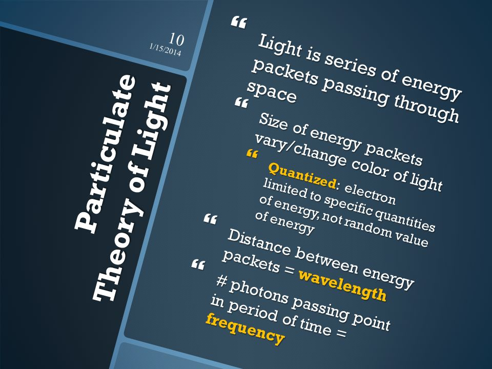 Particulate Theory of Light