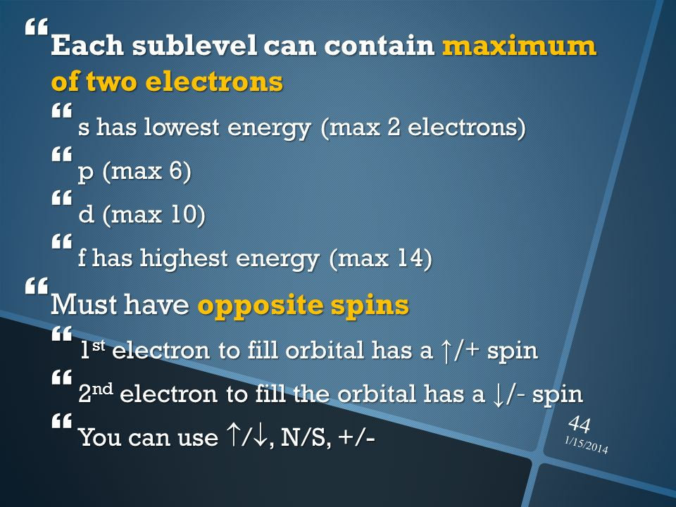 Each sublevel can contain maximum of two electrons