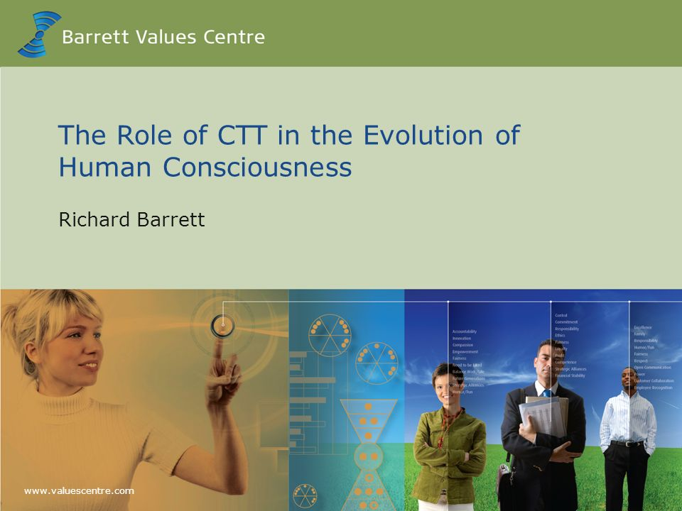 The Role of CTT in the Evolution of Human Consciousness