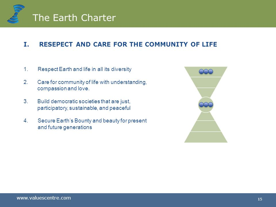 The Earth Charter RESEPECT AND CARE FOR THE COMMUNITY OF LIFE