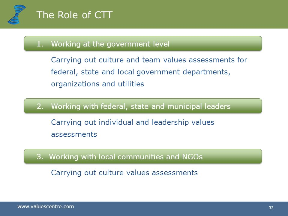 The Role of CTT 1. Working at the government level