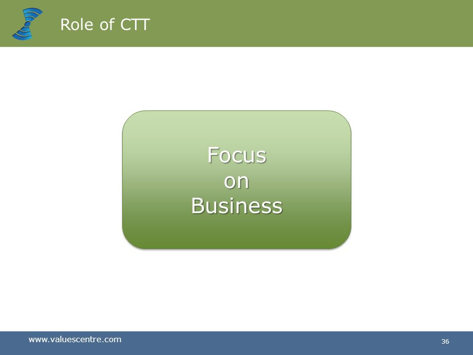 Role of CTT Focus on Business